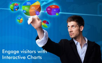 Engage visitors with Interactive Charts